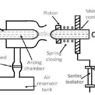 (PDF) Types of Circuit Breaker and its Application in