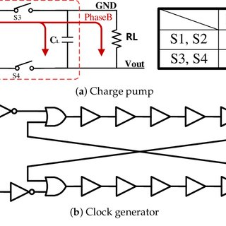 Block diagram of the SPI communication interface. The