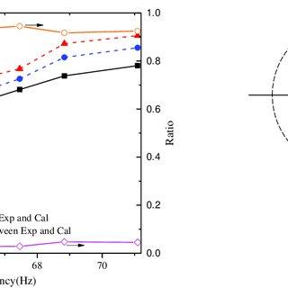 (PDF) Available pressure amplitude of linear compressor