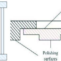 Schematic of the PZA design: support plates (1, 7
