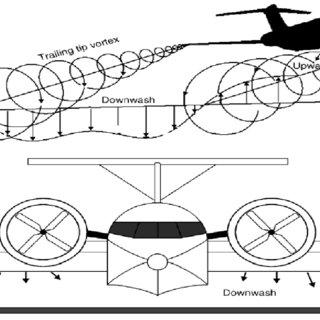 Block diagram of SG-PID controller. Gain scheduling VI in