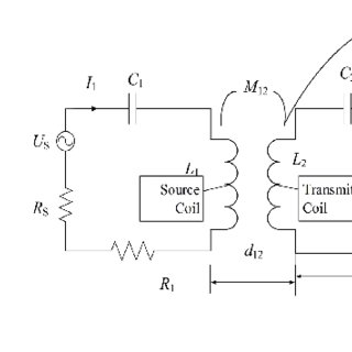 The structure and equivalent circuit of the four-coil MCR