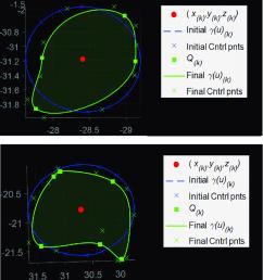 3d luminal contour reconstruction an initial circular luminal contour on a cross sectional plane [ 850 x 943 Pixel ]