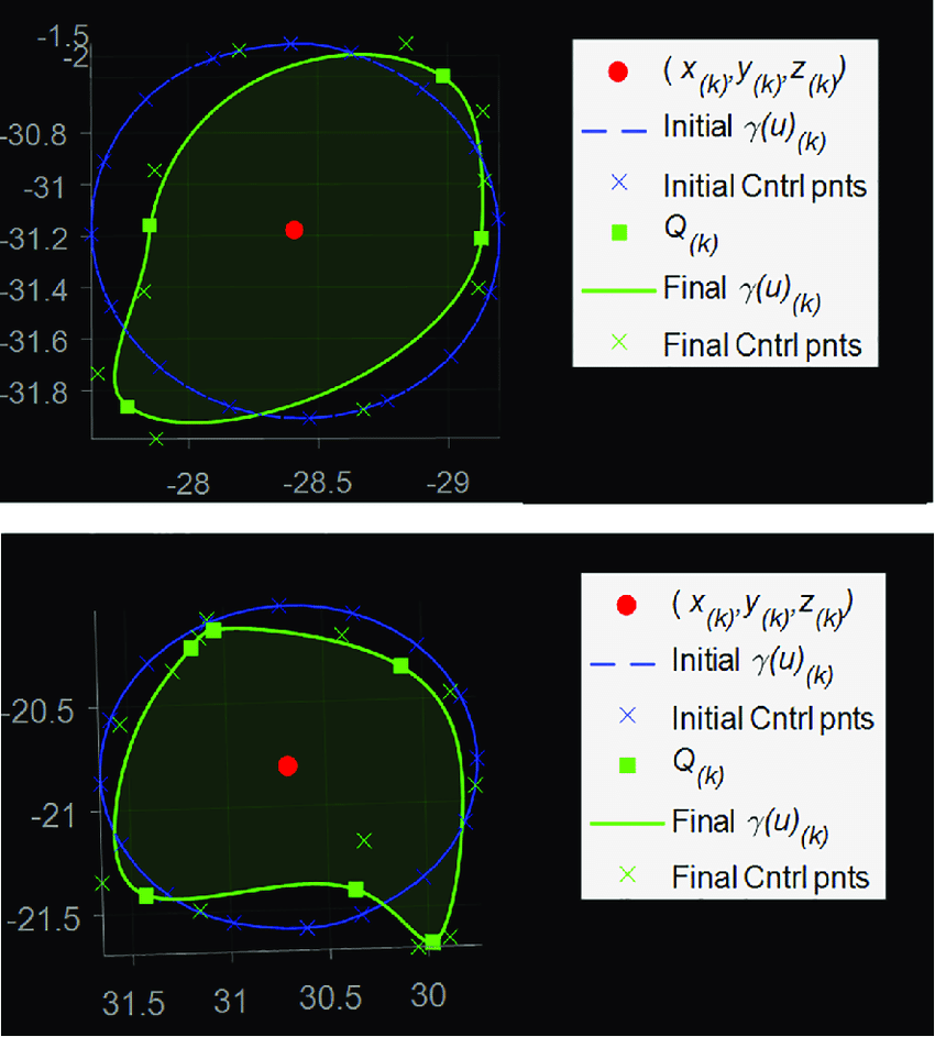 hight resolution of 3d luminal contour reconstruction an initial circular luminal contour on a cross sectional plane