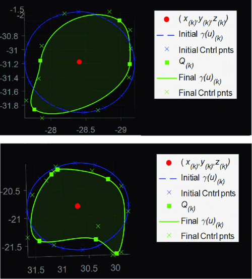 small resolution of 3d luminal contour reconstruction an initial circular luminal contour on a cross sectional plane