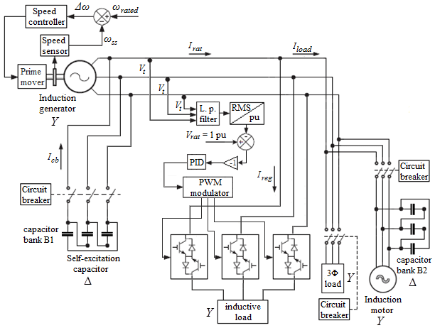 Block diagram of the voltage regulator and electric