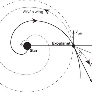 Schematic of the open magnetosphere produced by the Dungey