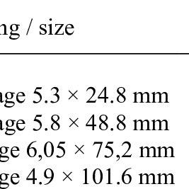 (PDF) Natural frequencies of thin rectangular plates