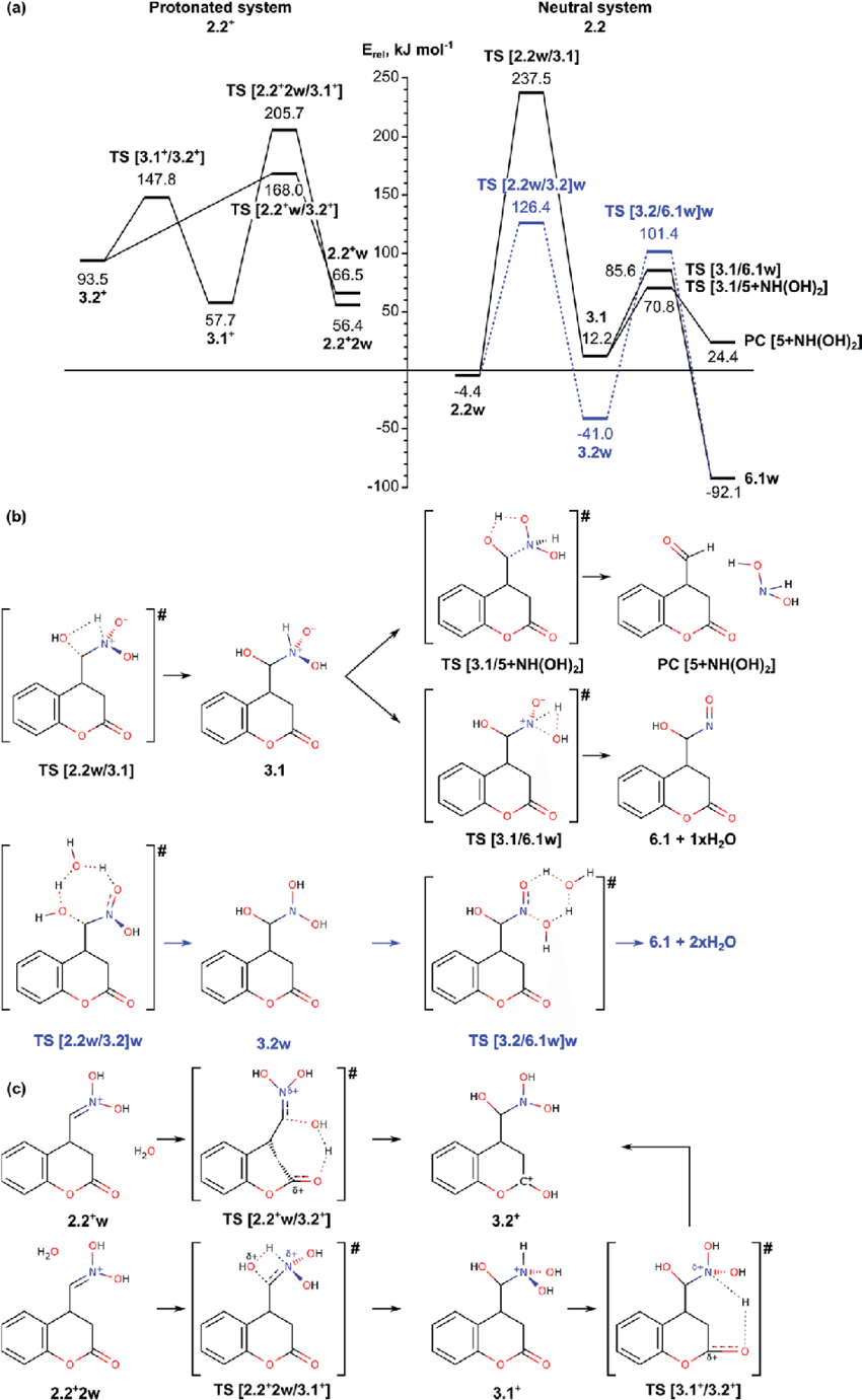 medium resolution of  a energy diagram of the mechanism for o atom migration assisted by a