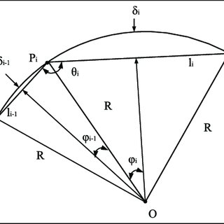 Validation of micro-line test method: (a) dolphin shape