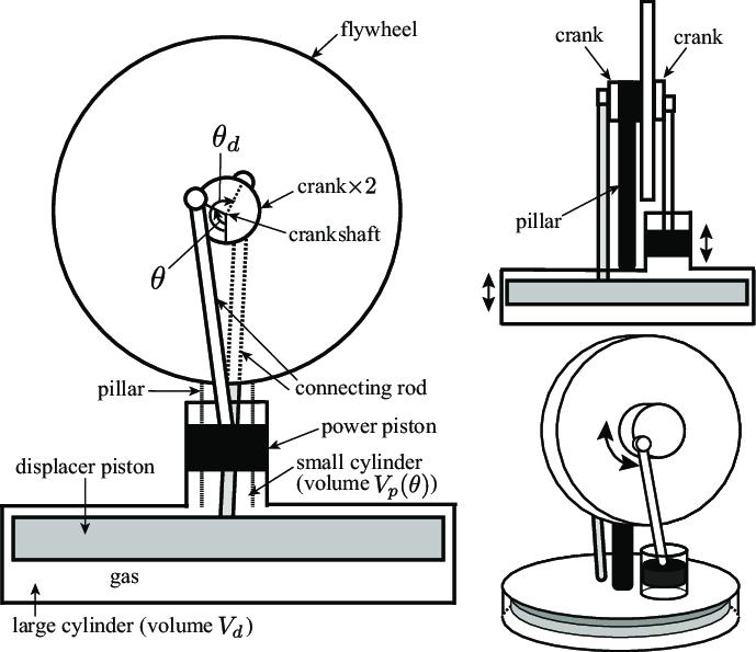 Schematic illustration of the low-temperaturedifferential