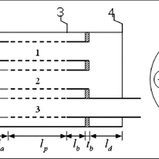 cross section diagram of muffler channel distribution three pass perforated tube with circular