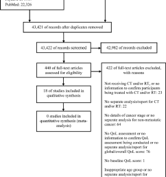 study flow diagram ct chemotherapy qol quality of life rt  [ 850 x 1234 Pixel ]