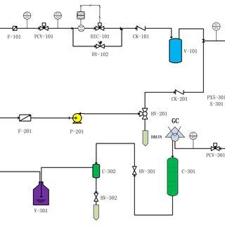 (PDF) Effect of SiO 2 /Al 2 O 3 Ratio on Micro-Mesopore