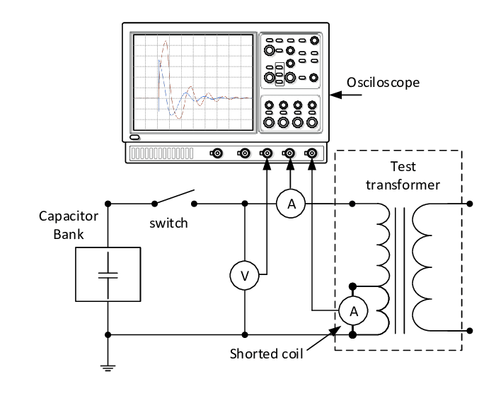 The capacitor discharge test bench with a special toroidal