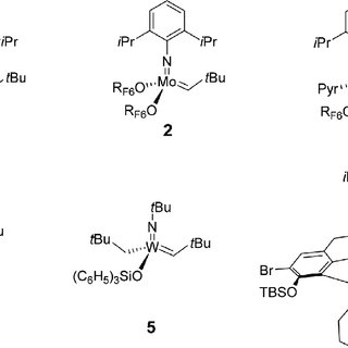 Trans-2-butene conversion of WO 3 /SiO 2 catalysts mixed
