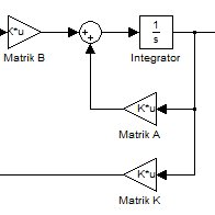 (PDF) The Design of Optimal PID Control Method for