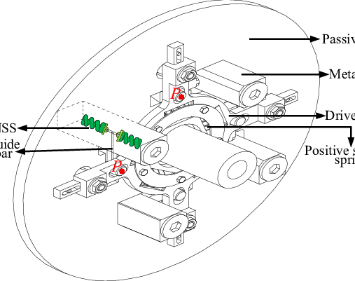 is structural diagram of the torsional isolator, Fig. 6