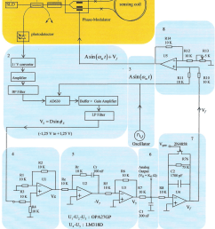block diagram for electro optical system and phase sensitive demodulation psd [ 850 x 1185 Pixel ]