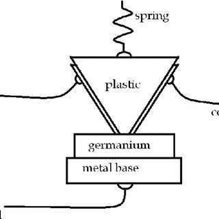 The symbol of (a) a PMOS transistor and (b) an NMOS