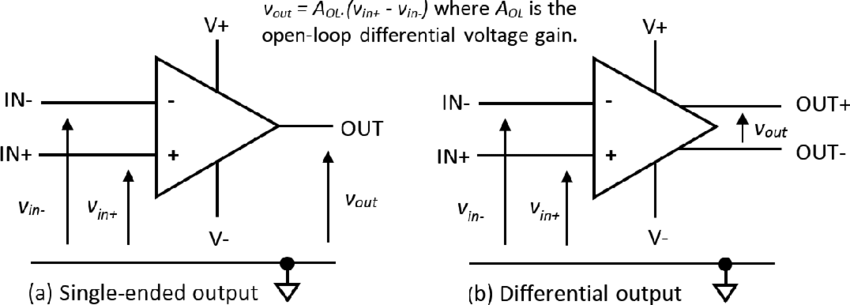 Single-ended output and differential output op-amps