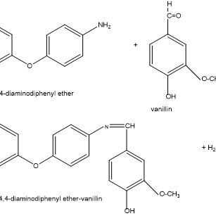 (PDF) Synthesis and Characterization of Chitosan Linked by