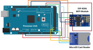 Compatible module with Arduino Mega 2560 connected to WiFi
