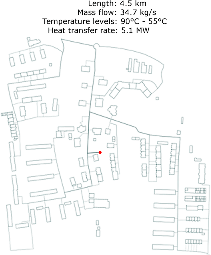 Fig 22 buildings and district heating system layout in grünbühl