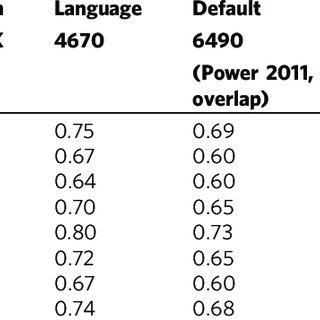 (PDF) Toward a universal decoder of linguistic meaning