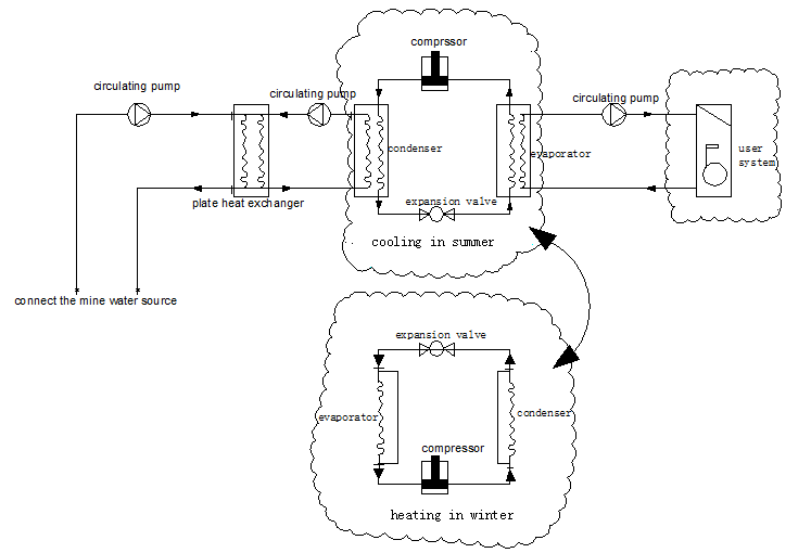 [DIAGRAM] Air Energy Heat Pump Wiring Diagram Schematic