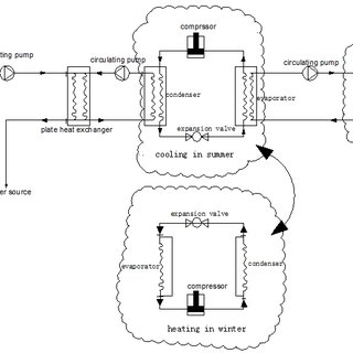 Pyrolysis process flow diagram. (adapted from [10], [11