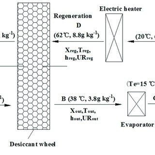Schematic of the hybrid ground source heat pump system