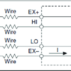 4 Wire Measurement Circuit Ecm Wiring Diagram Connection In Resistance And Rtd Sensor To Daq