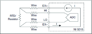 Connection in 4wire resistance and 4wire RTD sensor circuit to | Download Scientific Diagram