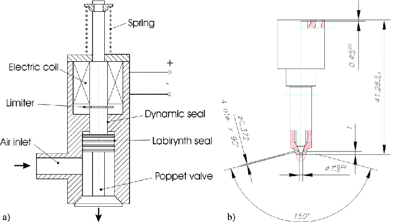 Electromagnetic valves: (a) air poppet valve controlled by