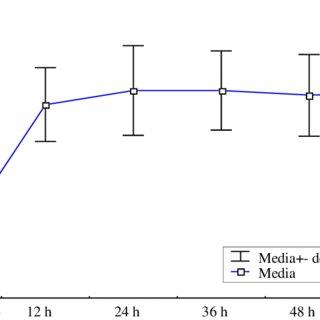 (PDF) Edad, beneficio y ácido giberélico afectan la