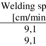 Joint preparation for TIG welding of steels according to