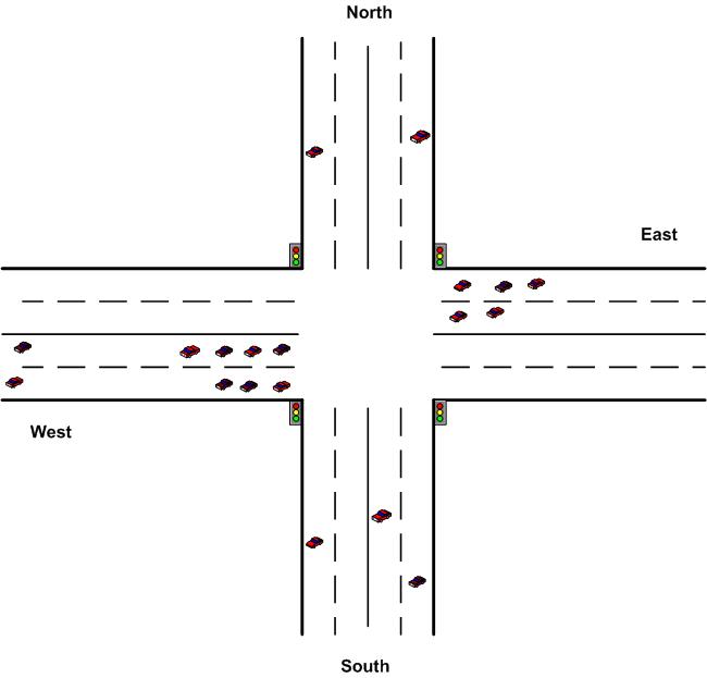 simple traffic light diagram opossum skeleton a example of scenario download scientific