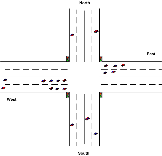 simple traffic light diagram shading venn examples a example of scenario download scientific