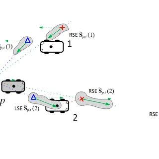 (PDF) Spatiotemporal Local-Remote Senor Fusion (ST-LRSF