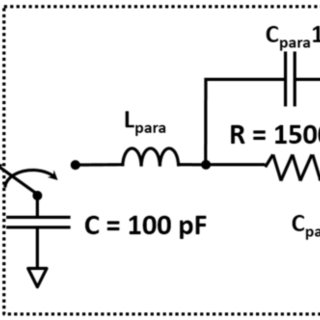 The schematic of the ESD test circuit in HBM configuration