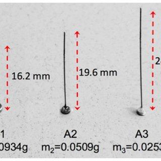 (PDF) Development of Piezoelectric Harvesters with