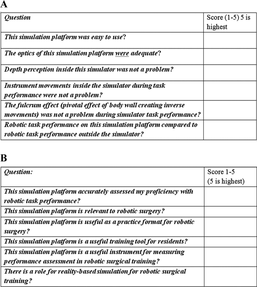 hight resolution of face top and content bottom validation questionnaires