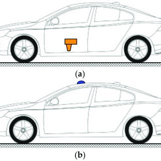 (PDF) A Vehicular Mobile Standard Instrument for Field