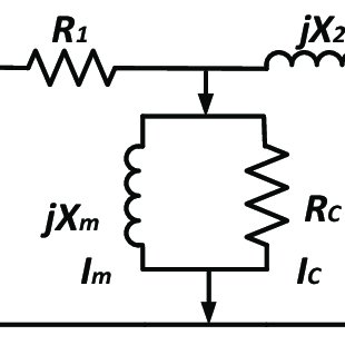 (PDF) Induction motor speed control using varied duty