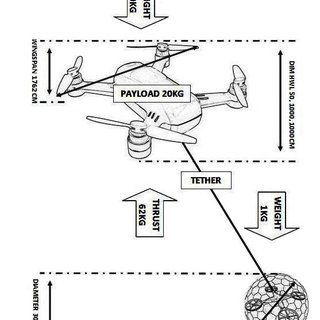 Flow diagram of flight controller response to motor arm