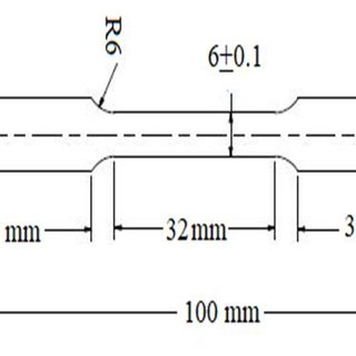 (PDF) Effect of Atmospheric Corrosion on the Mechanical