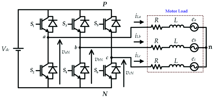 Power circuit of a three-phase voltage source inverter