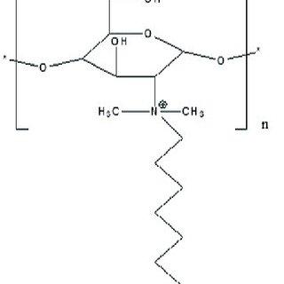 (PDF) Nanoparticles Prepared From N,N-Dimethyl-N-Octyl