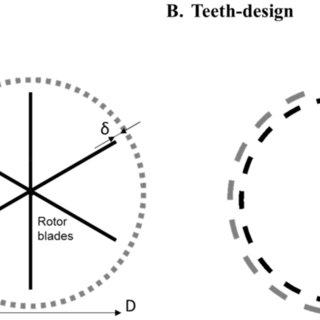 Stator Diagram